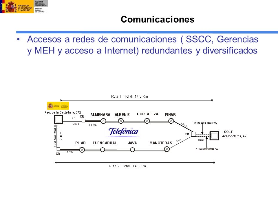 Comunicaciones Accesos a redes de comunicaciones ( SSCC, Gerencias y MEH y acceso a Internet) redundantes y diversificados