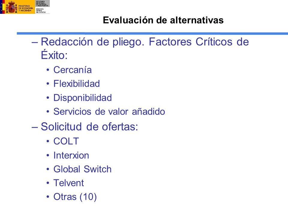 Evaluación de alternativas –Redacción de pliego. Factores Críticos de Éxito: Cercanía Flexibilidad Disponibilidad Servicios de valor añadido –Solicitu