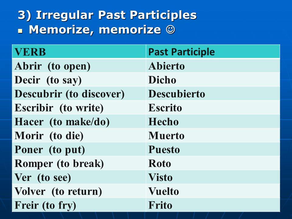 Future Perfect Translate using the Future Perfect 1.