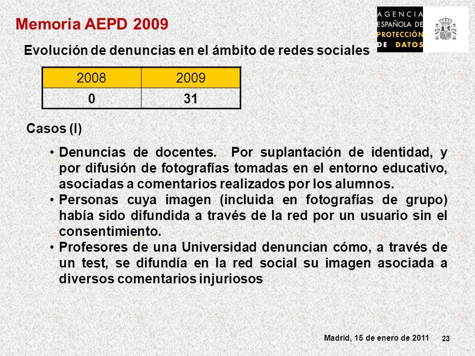 23 Madrid, 15 de enero de 2011 Memoria AEPD 2009 Evolución de denuncias en el ámbito de redes sociales Casos (I) Denuncias de docentes.