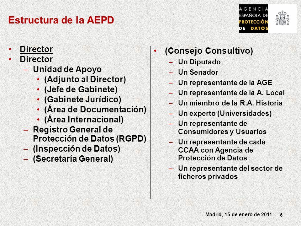 5 Madrid, 15 de enero de 2011 Estructura de la AEPD Director –Unidad de Apoyo (Adjunto al Director) (Jefe de Gabinete) (Gabinete Jurídico) (Área de Documentación) (Área Internacional) –Registro General de Protección de Datos (RGPD) –(Inspección de Datos) –(Secretaría General) (Consejo Consultivo) –Un Diputado –Un Senador –Un representante de la AGE –Un representante de la A.