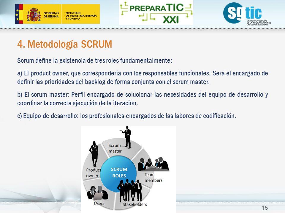 4. Metodología SCRUM Scrum define la existencia de tres roles fundamentalmente: a) El product owner, que correspondería con los responsables funcional