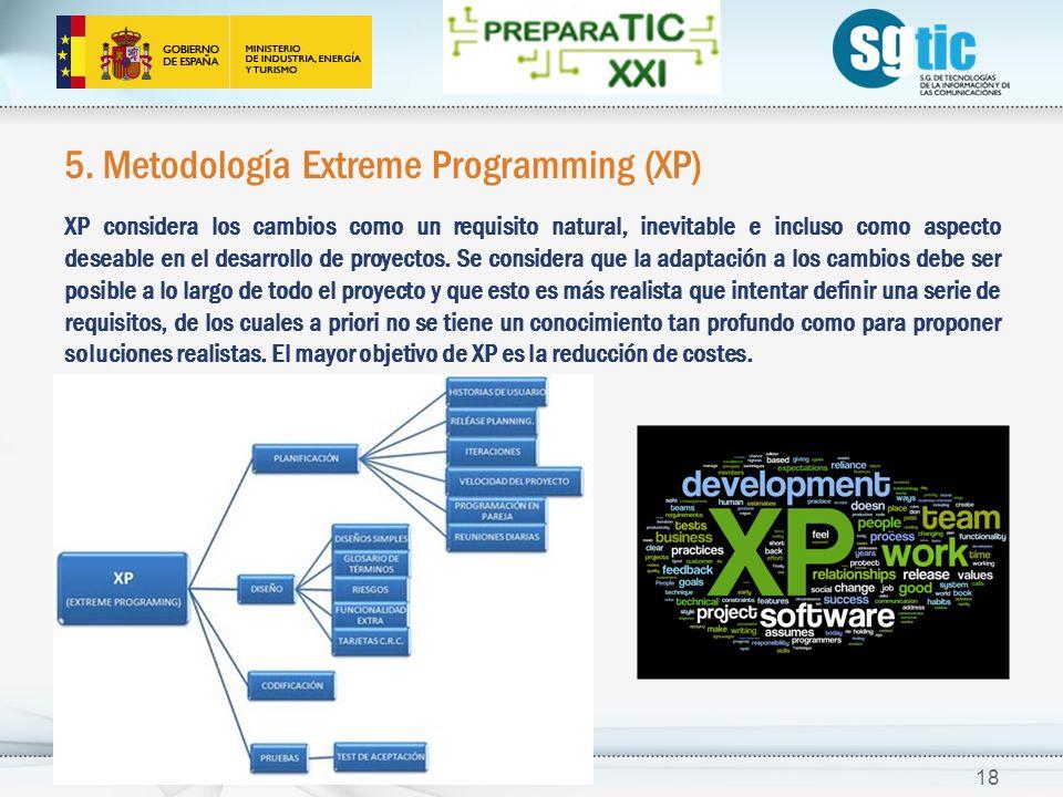 5. Metodología Extreme Programming (XP) XP considera los cambios como un requisito natural, inevitable e incluso como aspecto deseable en el desarroll