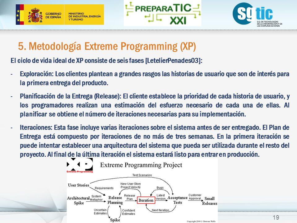 5. Metodología Extreme Programming (XP) El ciclo de vida ideal de XP consiste de seis fases [LetelierPenades03]: -Exploración: Los clientes plantean a