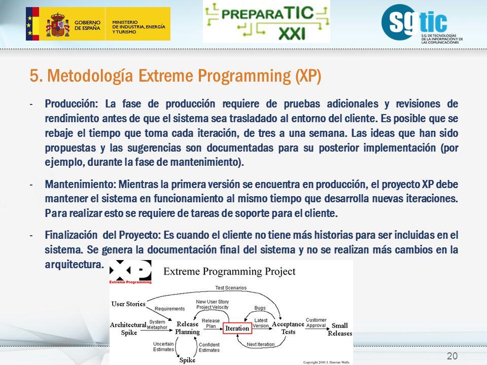 5. Metodología Extreme Programming (XP) -Producción: La fase de producción requiere de pruebas adicionales y revisiones de rendimiento antes de que el