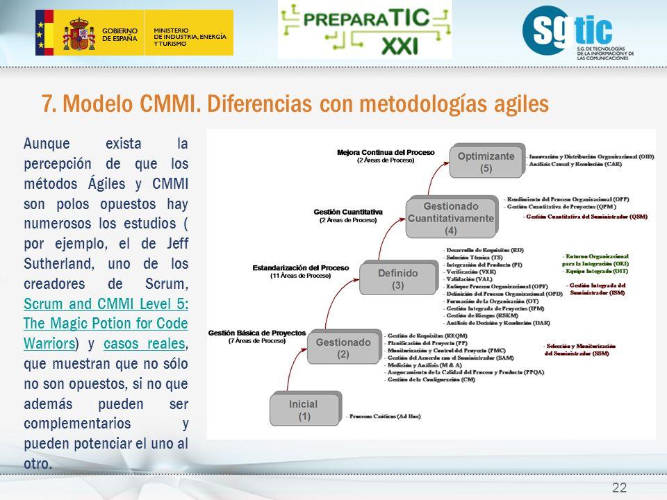 7.Modelo CMMI.