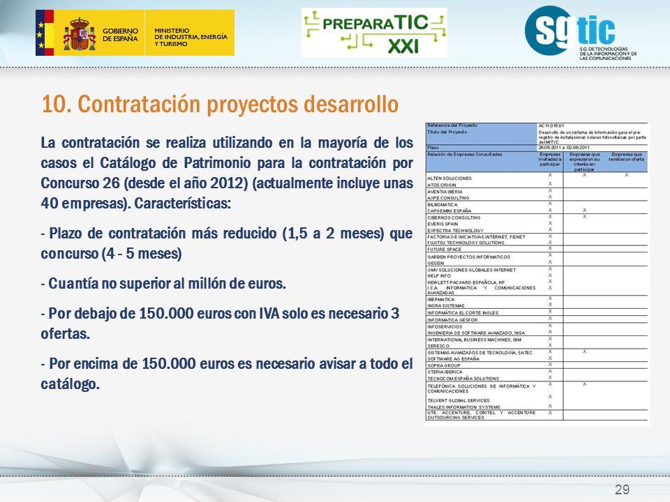 10. Contratación proyectos desarrollo La contratación se realiza utilizando en la mayoría de los casos el Catálogo de Patrimonio para la contratación