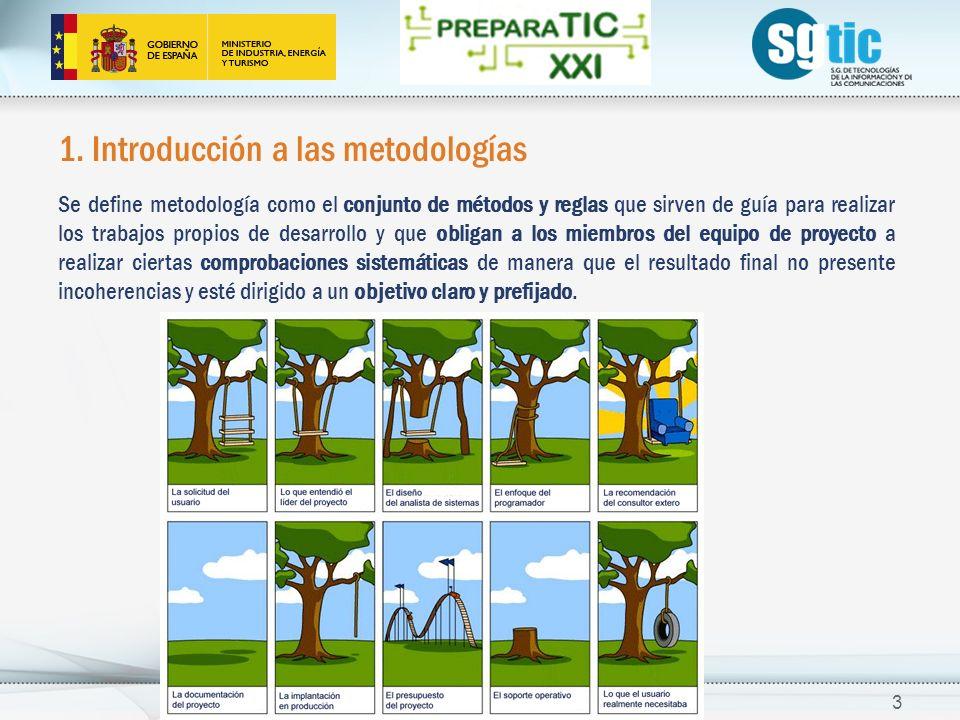 1. Introducción a las metodologías Se define metodología como el conjunto de métodos y reglas que sirven de guía para realizar los trabajos propios de