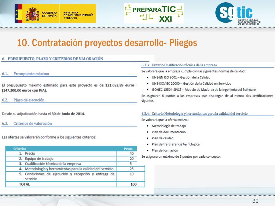 10. Contratación proyectos desarrollo- Pliegos 32