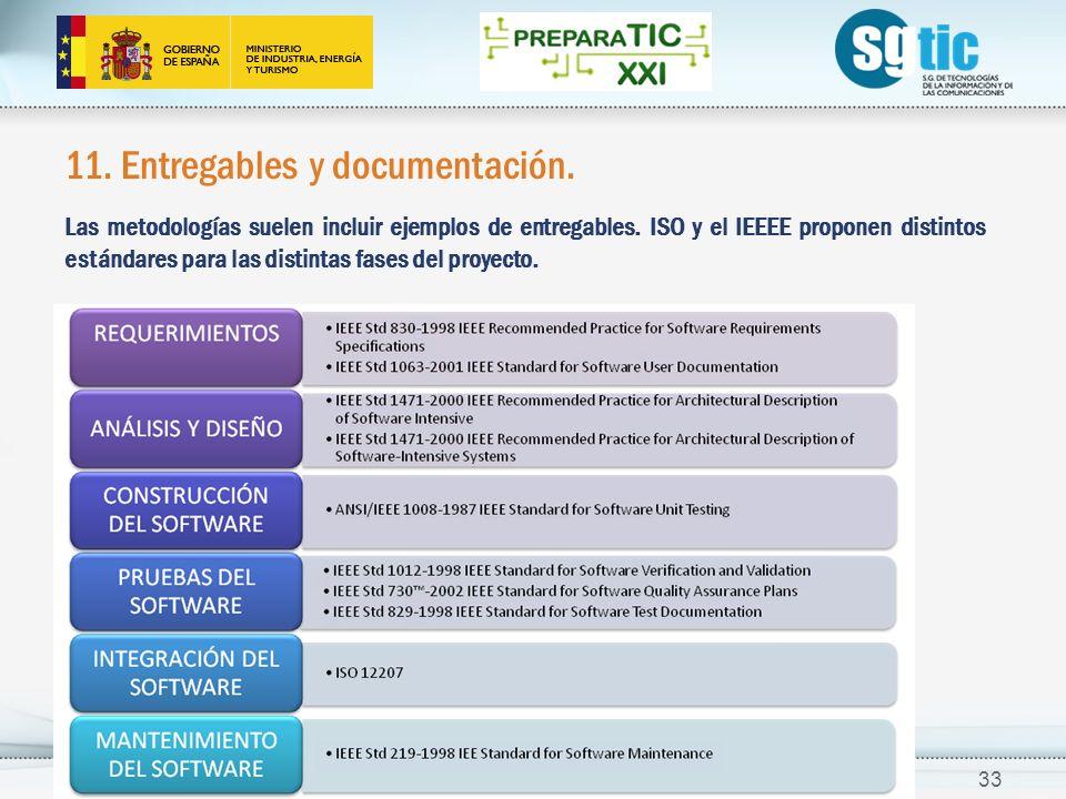 11.Entregables y documentación. 33 Las metodologías suelen incluir ejemplos de entregables.