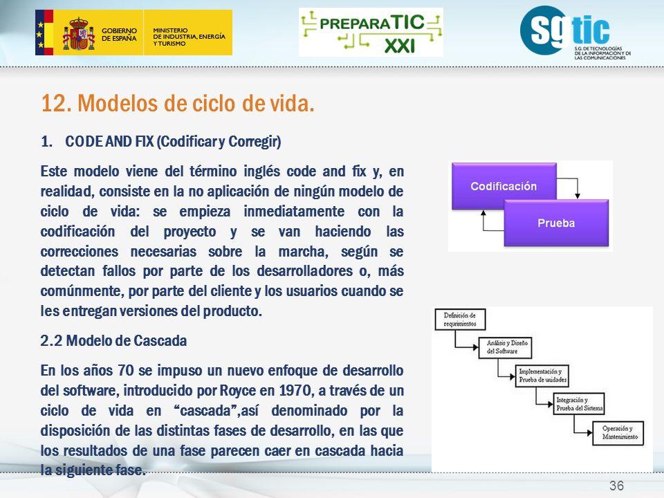 12.Modelos de ciclo de vida.