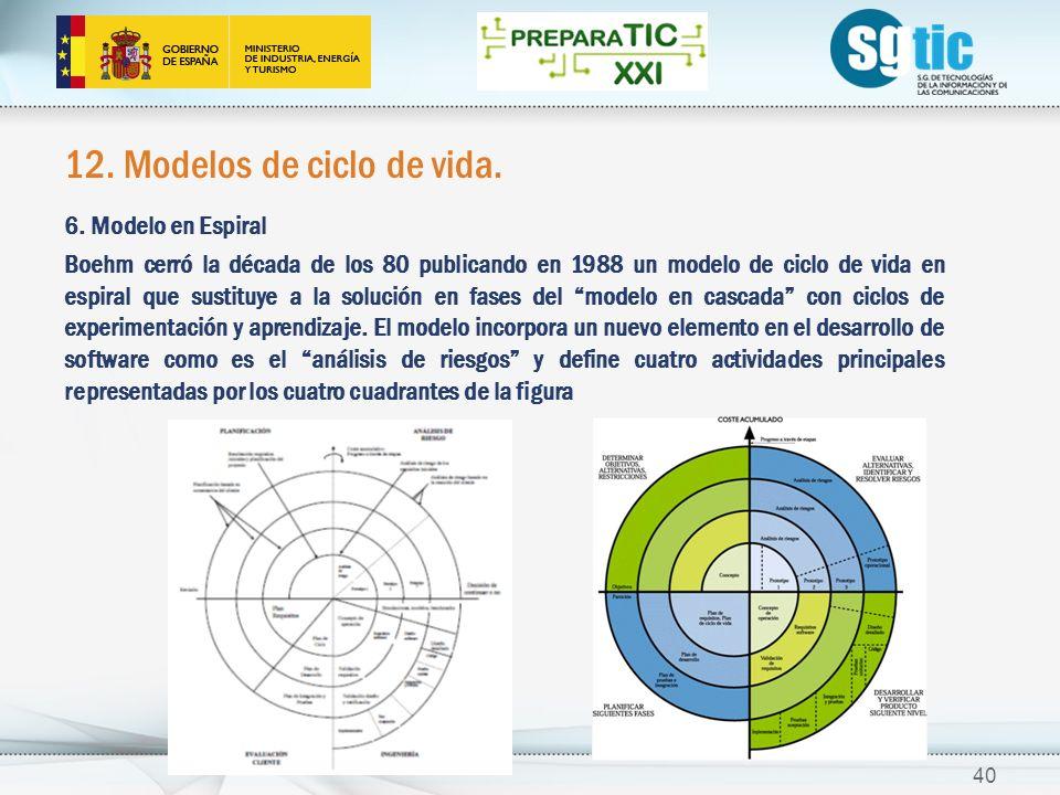 12.Modelos de ciclo de vida. 40 6.