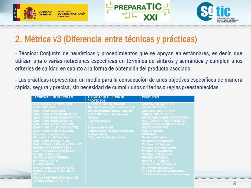 2. Métrica v3 (Diferencia entre técnicas y prácticas) - Técnica: Conjunto de heurísticas y procedimientos que se apoyan en estándares, es decir, que u