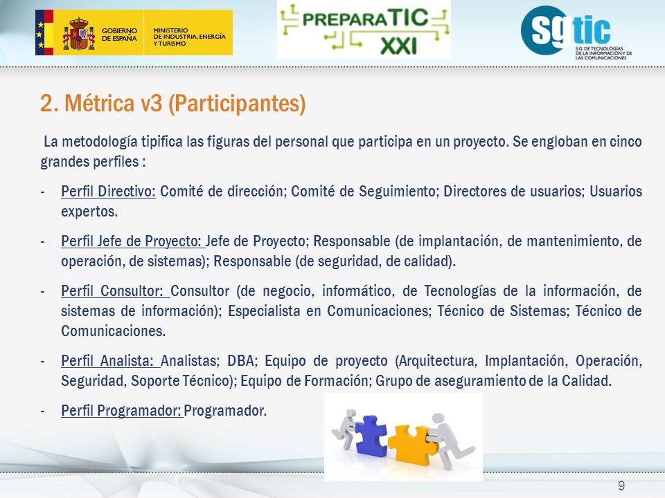 2. Métrica v3 (Participantes) La metodología tipifica las figuras del personal que participa en un proyecto. Se engloban en cinco grandes perfiles : -