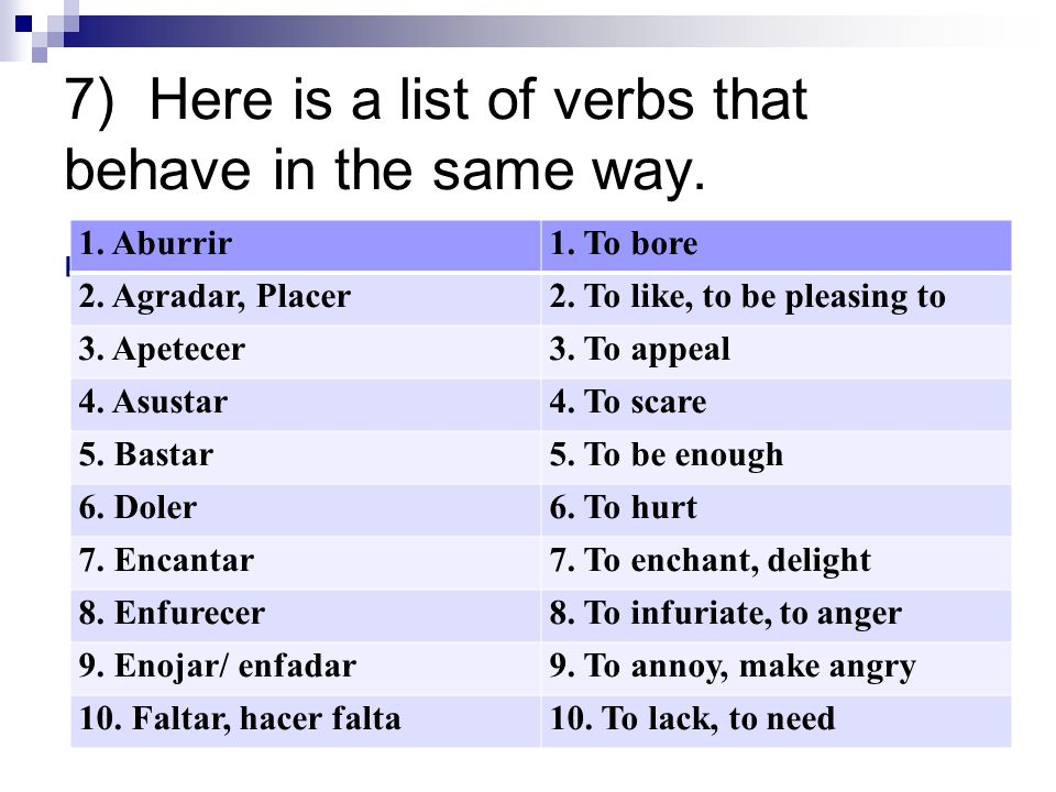 7) Here is a list of verbs that behave in the same way. 1. Aburrir1. To bore 2. Agradar, Placer2. To like, to be pleasing to 3. Apetecer3. To appeal 4