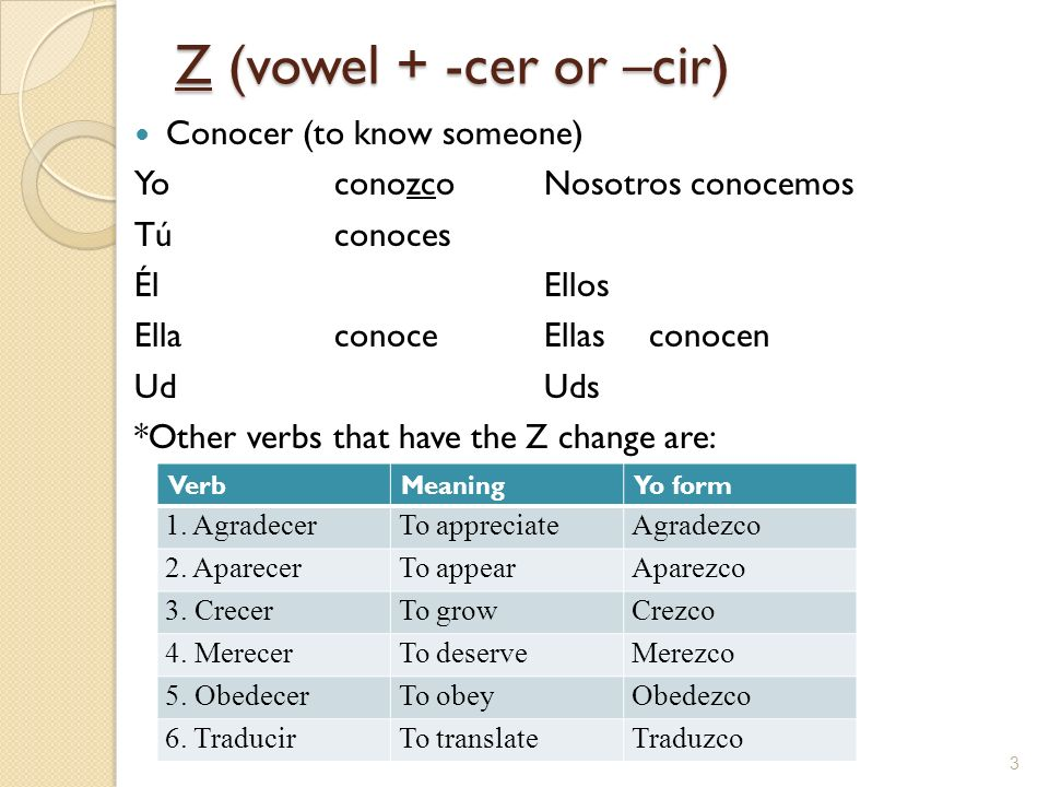Z (vowel + -cer or –cir) Conocer (to know someone) YoconozcoNosotros conocemos Túconoces ÉlEllos EllaconoceEllasconocen UdUds *Other verbs that have the Z change are: VerbMeaningYo form 1.