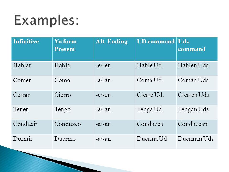 InfinitiveYo form Present Alt. EndingUD commandUds. command HablarHablo-e/-enHable Ud.Hablen Uds ComerComo-a/-anComa Ud.Coman Uds CerrarCierro-e/-enCi