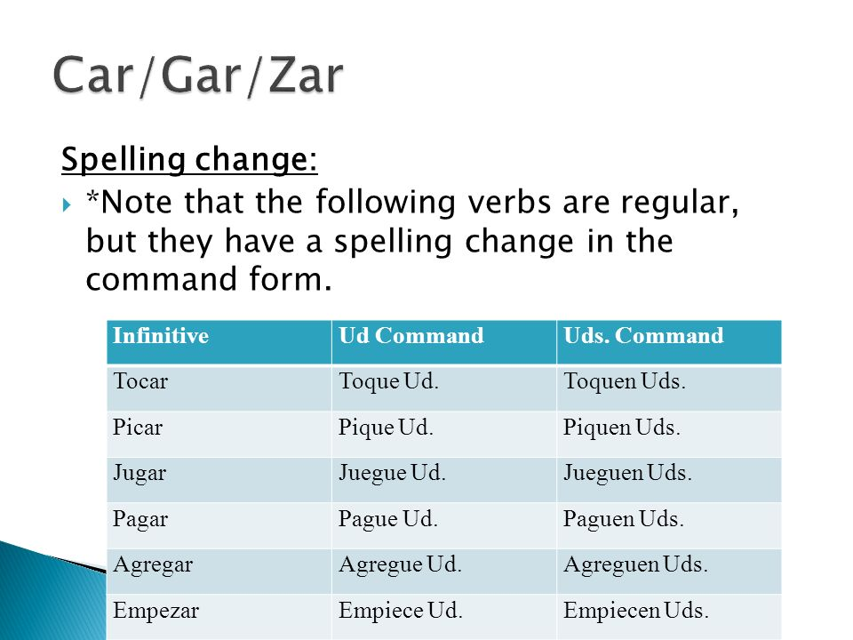Spelling change: *Note that the following verbs are regular, but they have a spelling change in the command form.