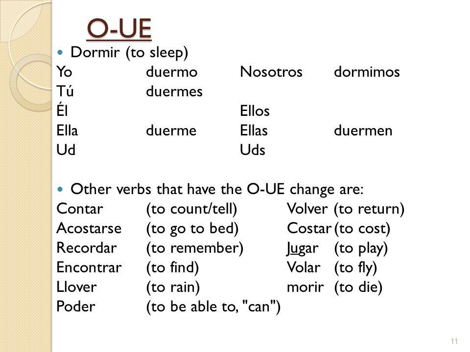 O-UE O-UE Dormir (to sleep) YoduermoNosotrosdormimos Túduermes ÉlEllos ElladuermeEllasduermen UdUds Other verbs that have the O-UE change are: Contar(