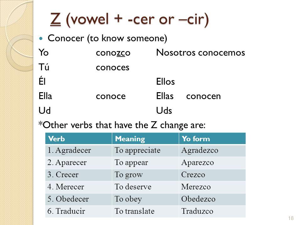Z (vowel + -cer or –cir) Conocer (to know someone) YoconozcoNosotros conocemos Túconoces ÉlEllos EllaconoceEllasconocen UdUds *Other verbs that have t