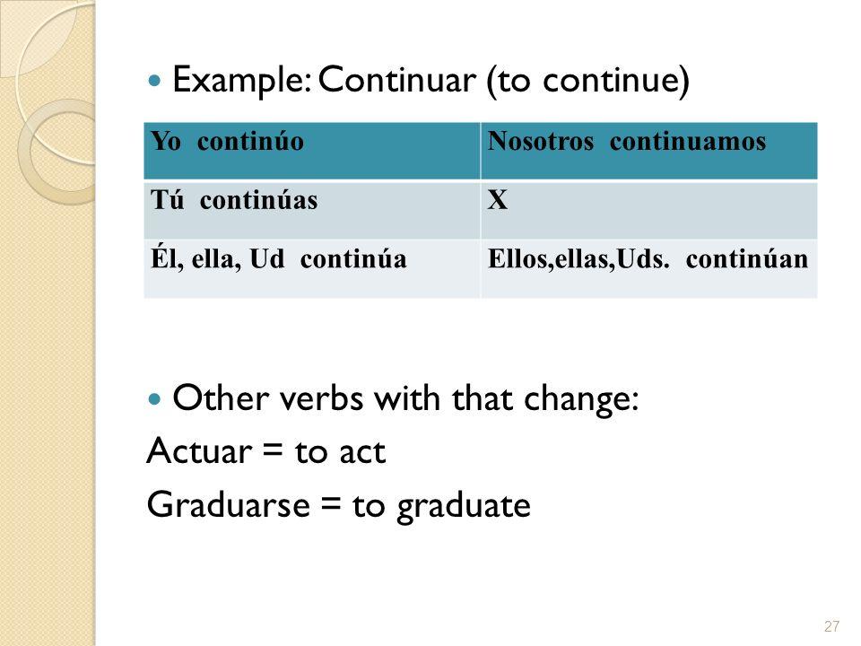 Example: Continuar (to continue) Other verbs with that change: Actuar = to act Graduarse = to graduate Yo continúoNosotros continuamos Tú continúasX É