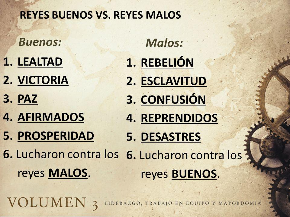 REYES BUENOS VS. REYES MALOS Buenos: 1.LEALTAD 2.VICTORIA 3.PAZ 4.AFIRMADOS 5.PROSPERIDAD 6. Lucharon contra los reyes MALOS. Malos: 1.REBELIÓN 2.ESCL
