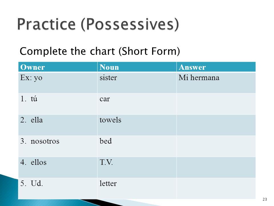Complete the chart (Short Form) OwnerNounAnswer Ex: yosisterMi hermana 1. túcar 2. ellatowels 3. nosotrosbed 4. ellosT.V. 5. Ud.letter 23