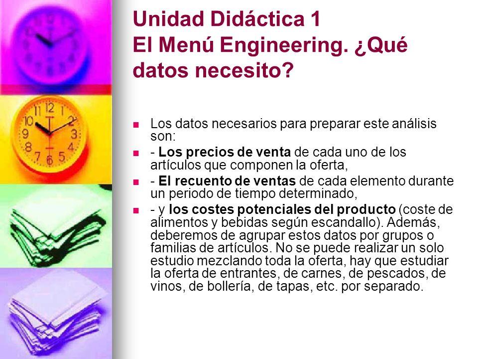 Unidad Didáctica 1 El Menú Engineering. ¿Qué datos necesito? Los datos necesarios para preparar este análisis son: - Los precios de venta de cada uno