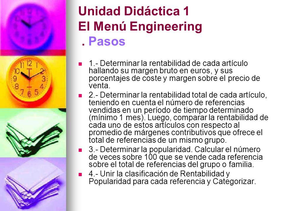 Unidad Didáctica 1 El Menú Engineering. Pasos 1.- Determinar la rentabilidad de cada artículo hallando su margen bruto en euros, y sus porcentajes de