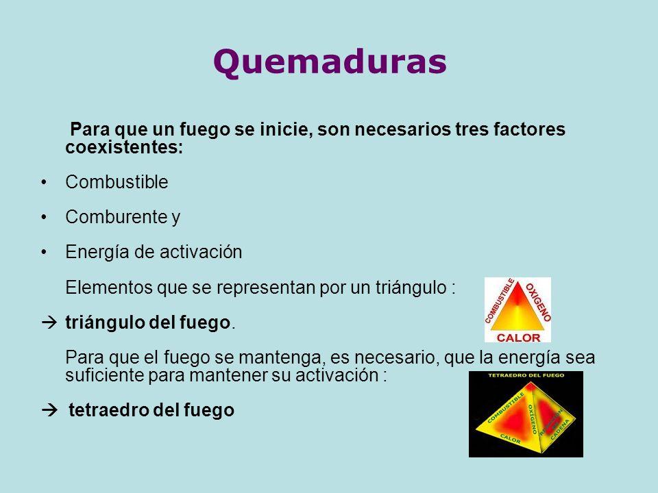 Quemaduras Para que un fuego se inicie, son necesarios tres factores coexistentes: Combustible Comburente y Energía de activación Elementos que se rep