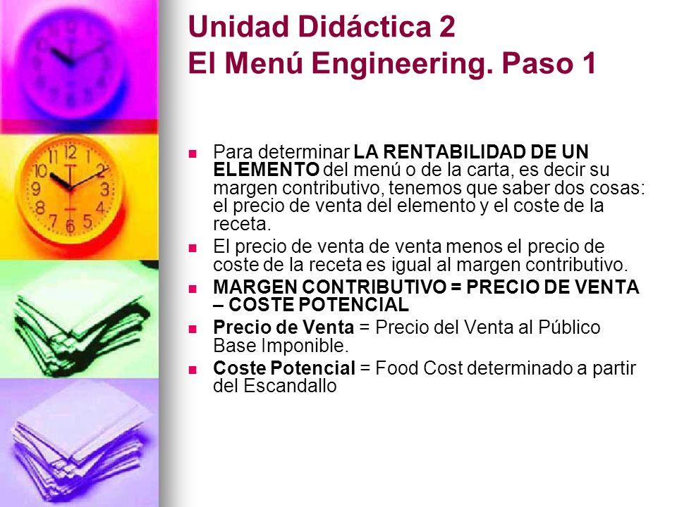 Unidad Didáctica 2 El Menú Engineering. Paso 1 Para determinar LA RENTABILIDAD DE UN ELEMENTO del menú o de la carta, es decir su margen contributivo,