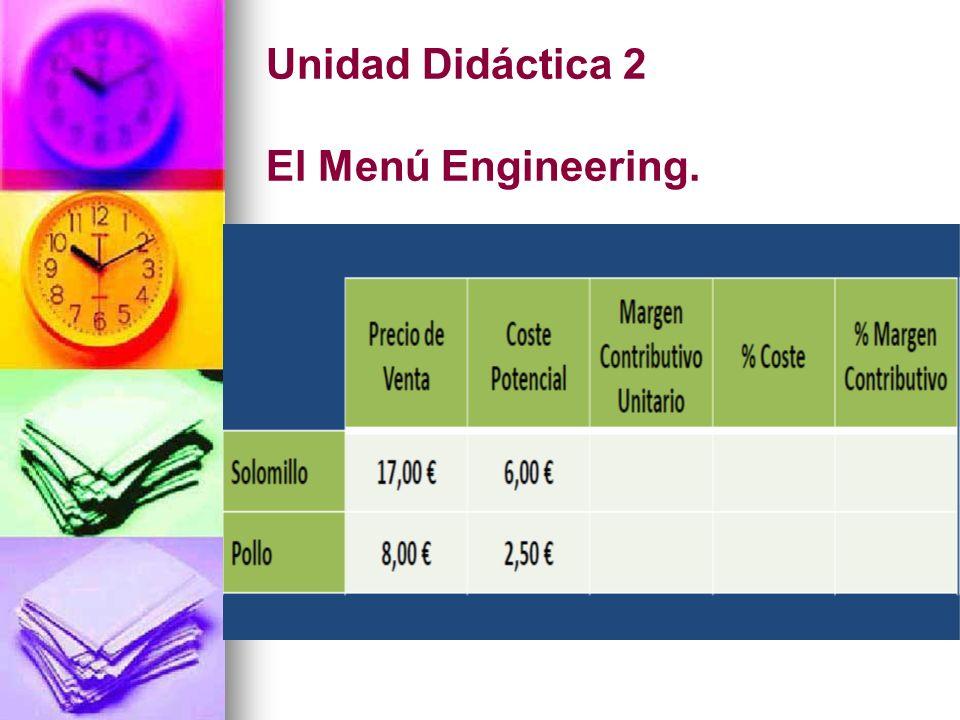 Unidad Didáctica 2 El Menú Engineering.