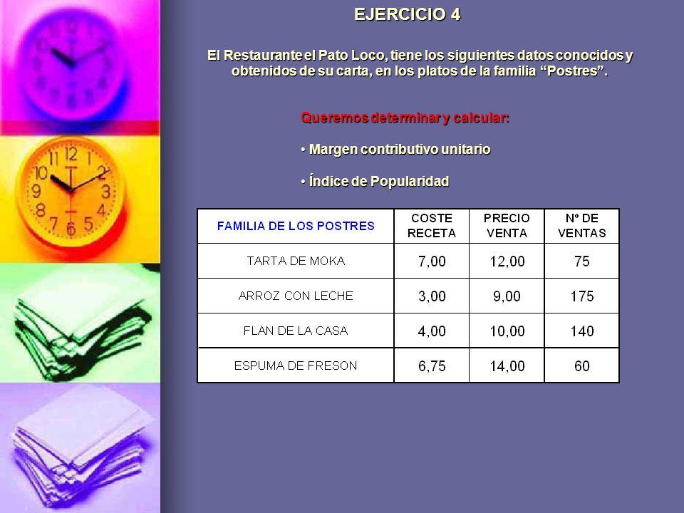 El Restaurante el Pato Loco, tiene los siguientes datos conocidos y obtenidos de su carta, en los platos de la familia Postres. EJERCICIO 4 Queremos d