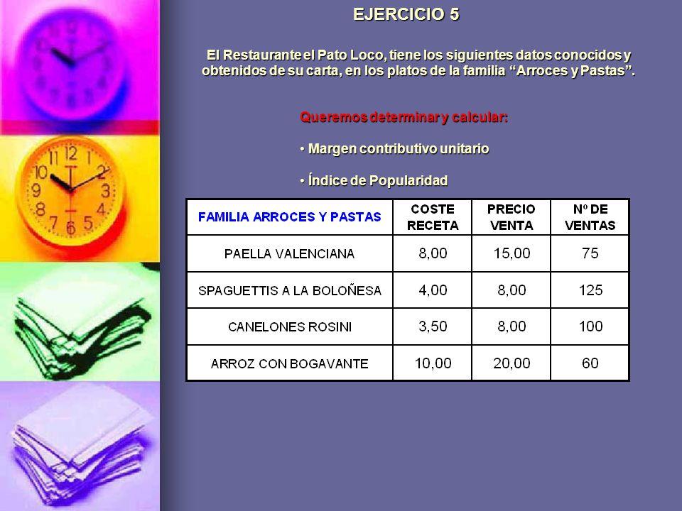 El Restaurante el Pato Loco, tiene los siguientes datos conocidos y obtenidos de su carta, en los platos de la familia Arroces y Pastas. EJERCICIO 5 Q