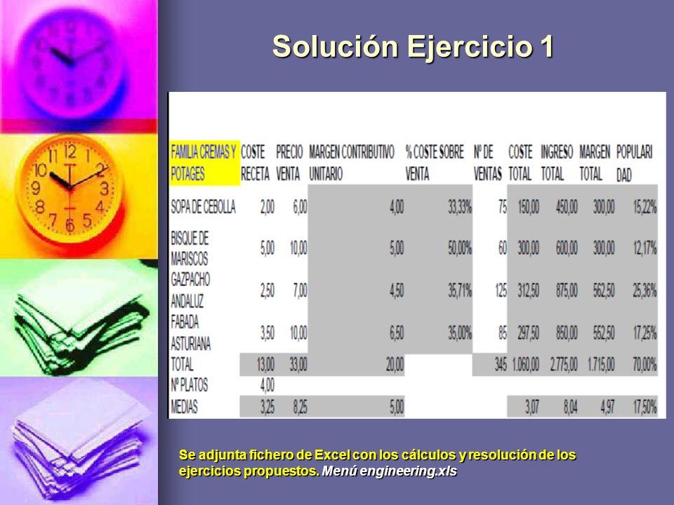 Solución Ejercicio 1 Se adjunta fichero de Excel con los cálculos y resolución de los ejercicios propuestos. Menú engineering.xls