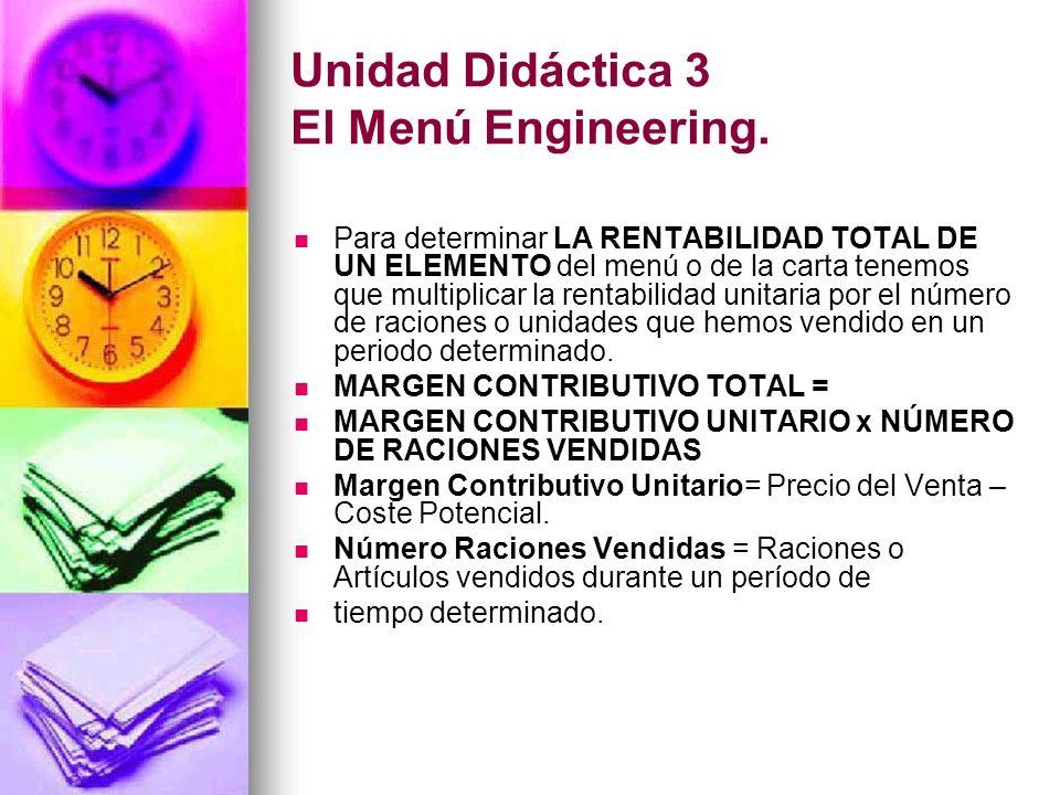 Unidad Didáctica 3 El Menú Engineering. Para determinar LA RENTABILIDAD TOTAL DE UN ELEMENTO del menú o de la carta tenemos que multiplicar la rentabi