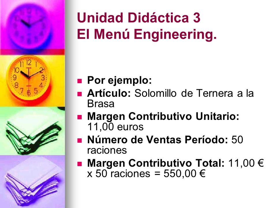 Unidad Didáctica 3 El Menú Engineering. Por ejemplo: Artículo: Solomillo de Ternera a la Brasa Margen Contributivo Unitario: 11,00 euros Número de Ven