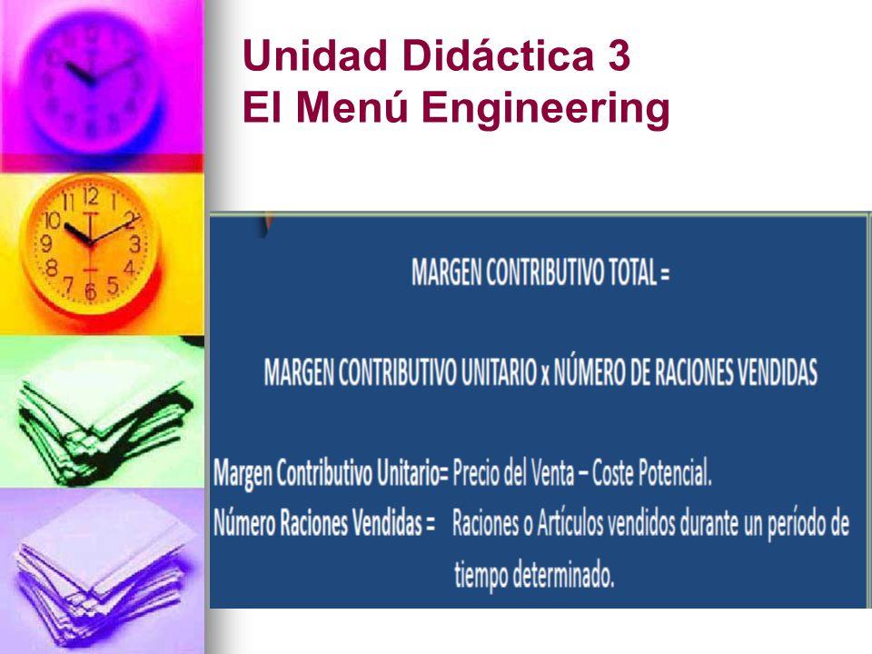 Unidad Didáctica 3 El Menú Engineering.