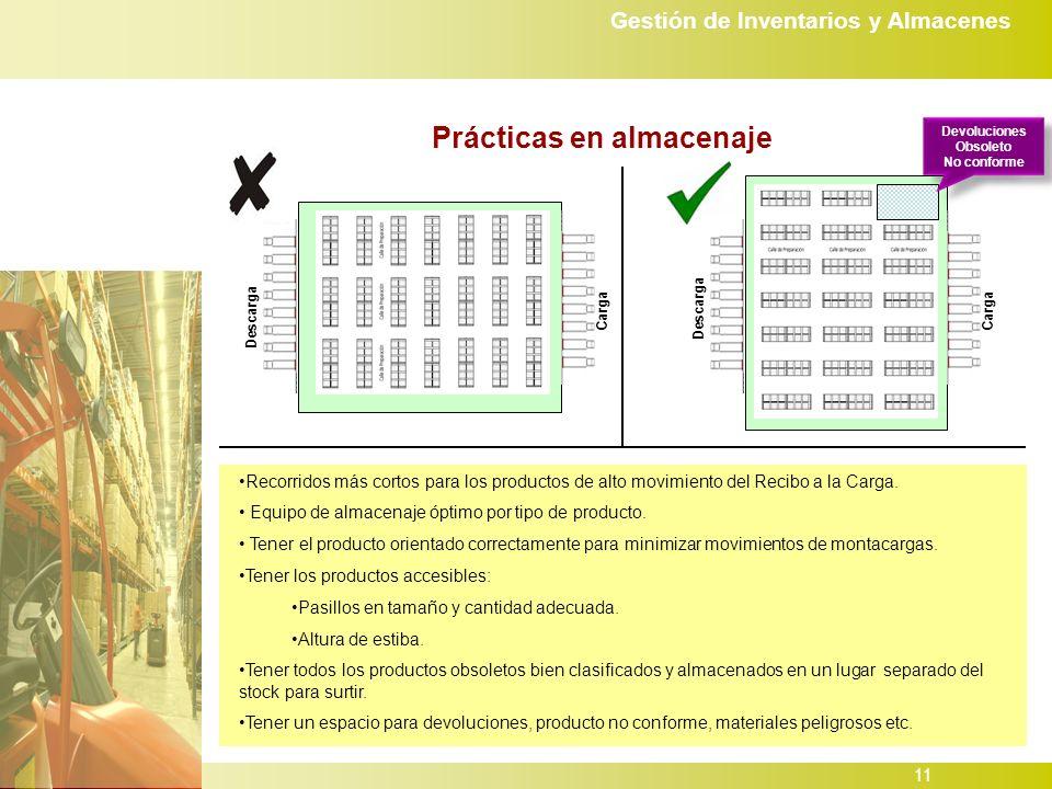 Gestión de Inventarios y Almacenes 11 Prácticas en almacenaje Recorridos más cortos para los productos de alto movimiento del Recibo a la Carga.