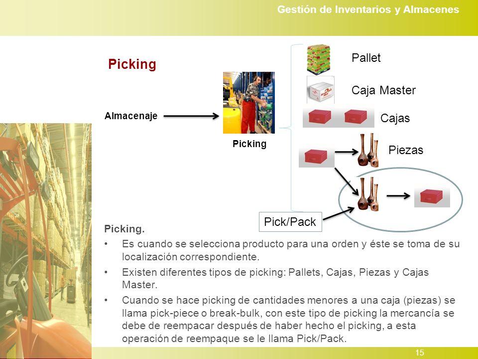 Gestión de Inventarios y Almacenes 15 Picking Almacenaje Picking.