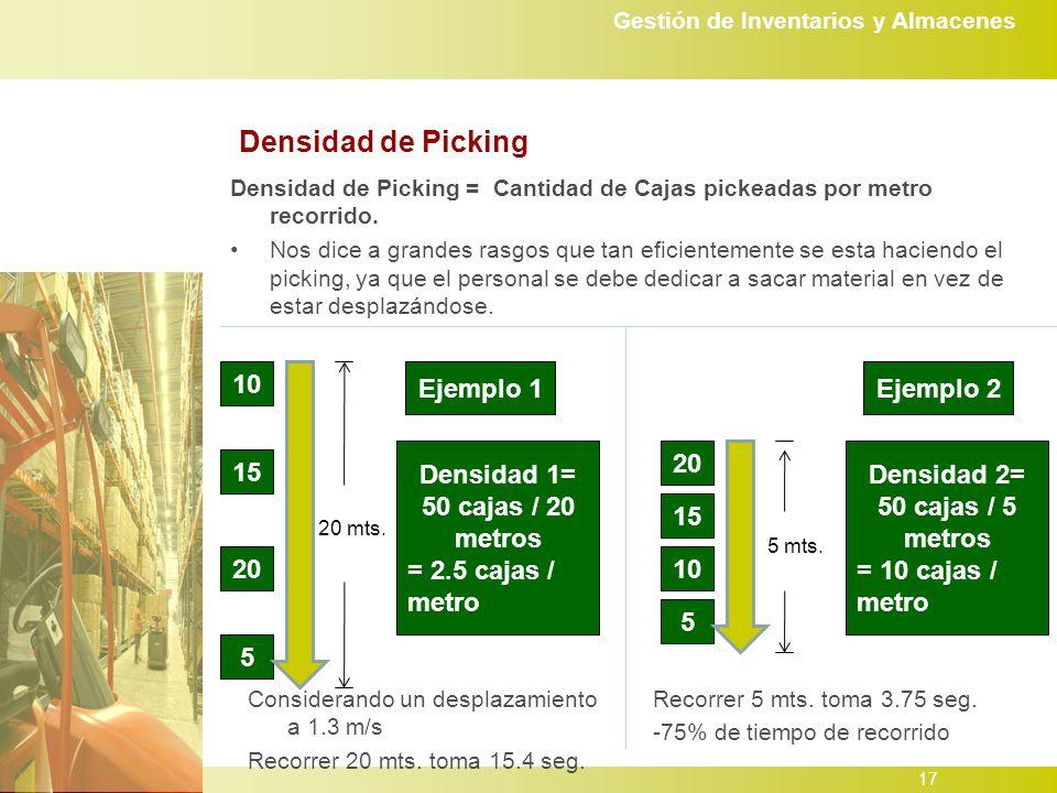 Gestión de Inventarios y Almacenes 17 Densidad de Picking Densidad de Picking = Cantidad de Cajas pickeadas por metro recorrido.