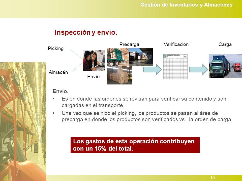 Gestión de Inventarios y Almacenes 19 Inspección y envío.