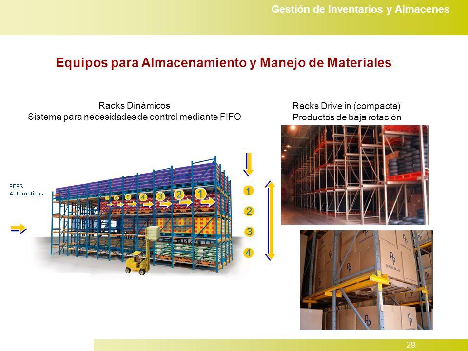 Gestión de Inventarios y Almacenes 29 Equipos para Almacenamiento y Manejo de Materiales Racks Drive in (compacta) Productos de baja rotación Racks Dinámicos Sistema para necesidades de control mediante FIFO