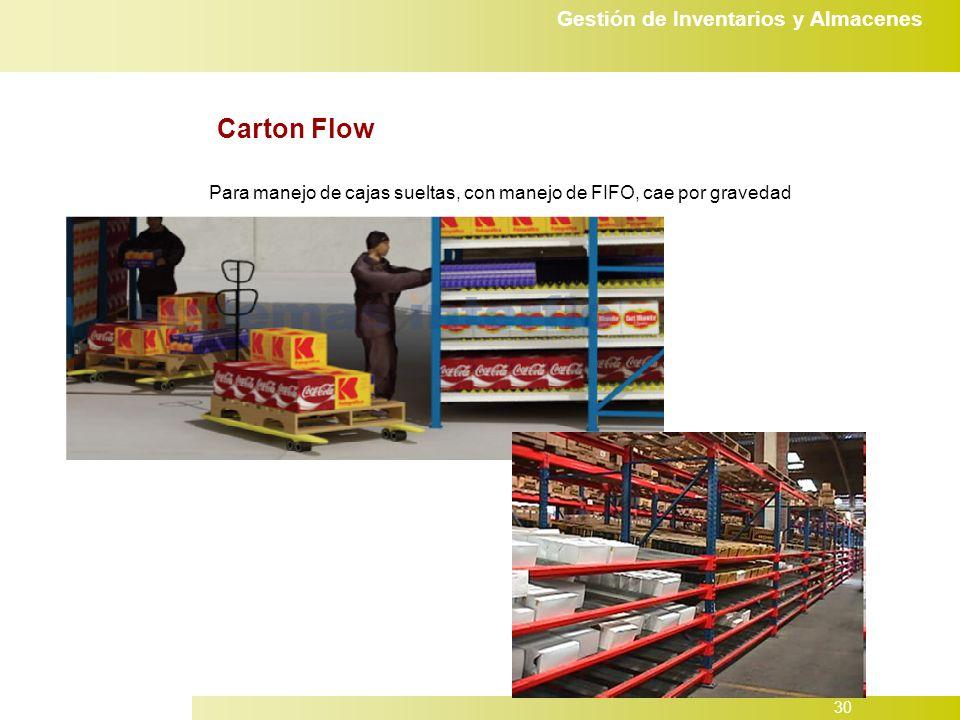 Gestión de Inventarios y Almacenes 30 Carton Flow Para manejo de cajas sueltas, con manejo de FIFO, cae por gravedad