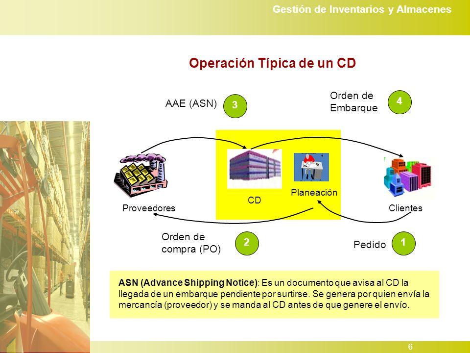 Gestión de Inventarios y Almacenes 6 Operación Típica de un CD 4 3 21 ClientesProveedores Pedido Orden de compra (PO) AAE (ASN) Orden de Embarque CD Planeación ASN (Advance Shipping Notice): Es un documento que avisa al CD la llegada de un embarque pendiente por surtirse.
