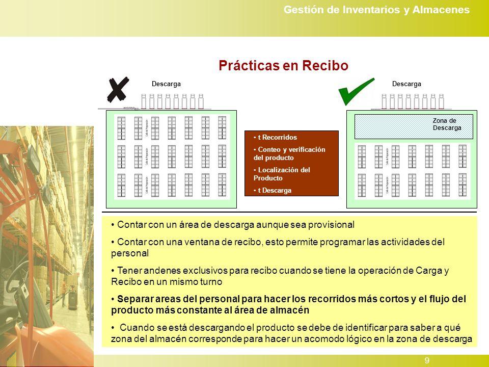 Gestión de Inventarios y Almacenes 20 Prácticas de envío.