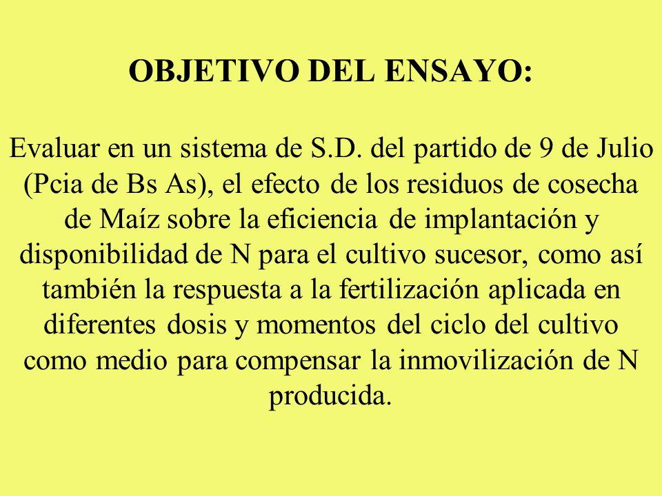 OBJETIVO DEL ENSAYO: Evaluar en un sistema de S.D. del partido de 9 de Julio (Pcia de Bs As), el efecto de los residuos de cosecha de Maíz sobre la ef