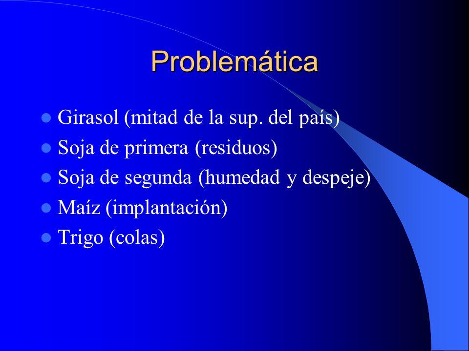Problemática Girasol (mitad de la sup. del país) Soja de primera (residuos) Soja de segunda (humedad y despeje) Maíz (implantación) Trigo (colas)