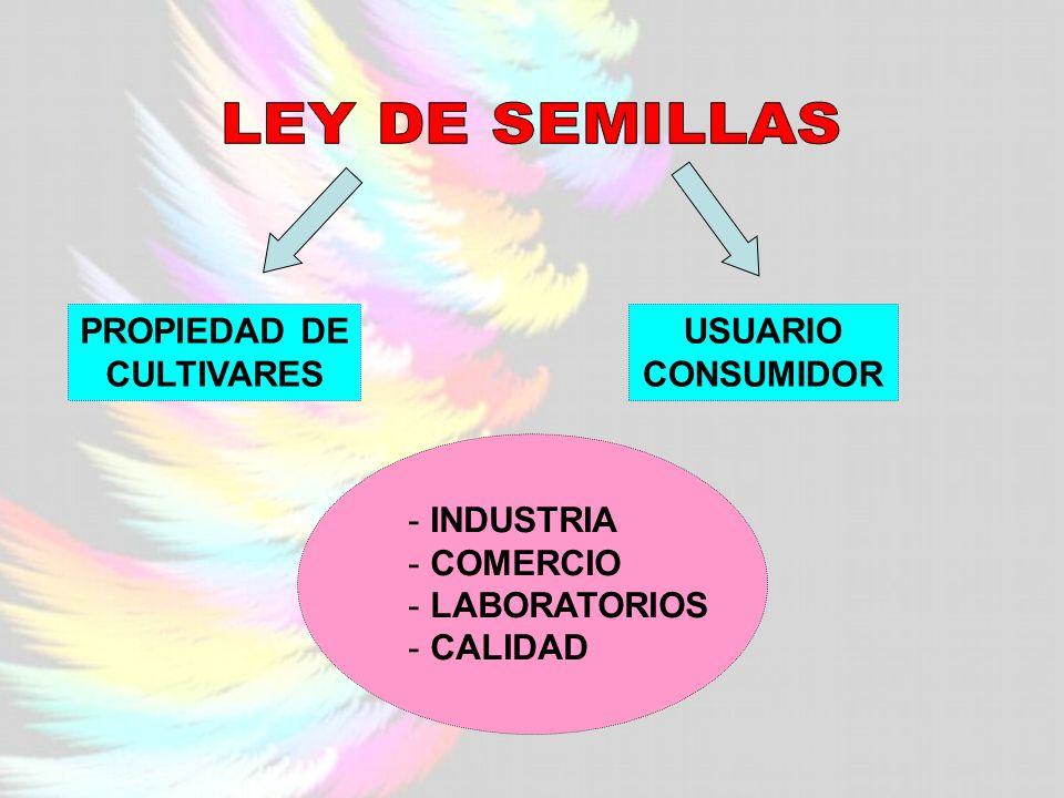 PROPIEDAD DE CULTIVARES USUARIO CONSUMIDOR - INDUSTRIA - COMERCIO - LABORATORIOS - CALIDAD