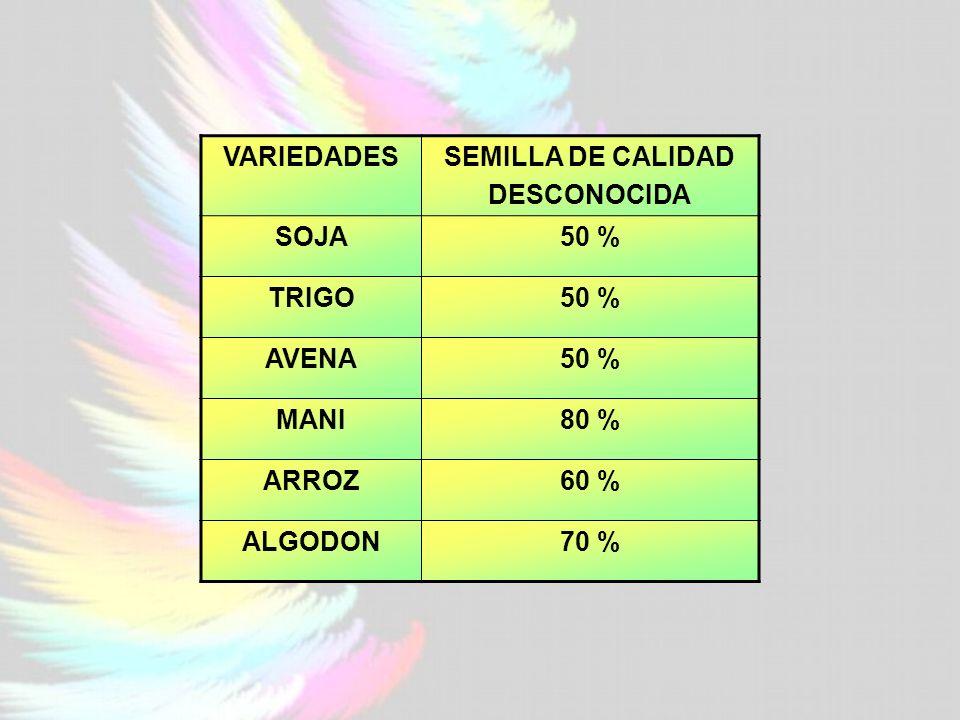 VARIEDADESSEMILLA DE CALIDAD DESCONOCIDA SOJA50 % TRIGO50 % AVENA50 % MANI80 % ARROZ60 % ALGODON70 %